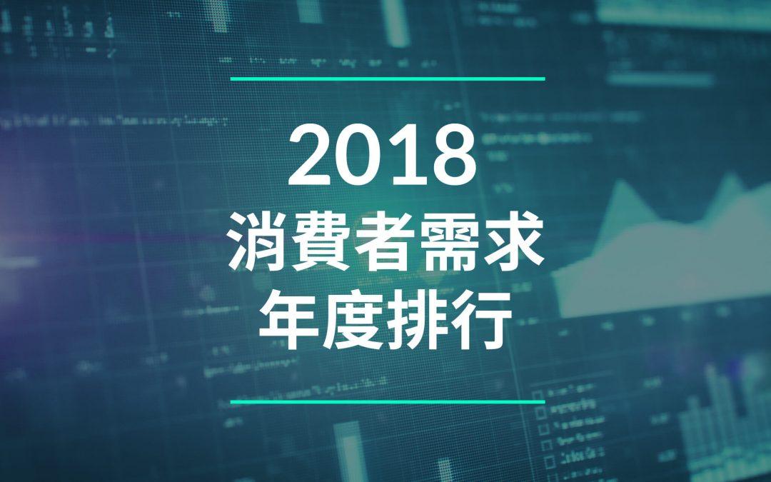 PRO360大數據:回顧2018「熱門服務需求」排行榜前10名